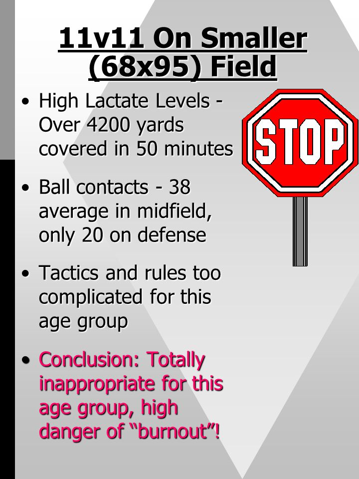 11v11 On Smaller (68x95) Field High Lactate Levels - Over 4200 yards covered in 50 minutesHigh Lactate Levels - Over 4200 yards covered in 50 minutes Ball contacts - 38 average in midfield, only 20 on defenseBall contacts - 38 average in midfield, only 20 on defense Tactics and rules too complicated for this age groupTactics and rules too complicated for this age group Conclusion: Totally inappropriate for this age group, high danger of burnout !Conclusion: Totally inappropriate for this age group, high danger of burnout !