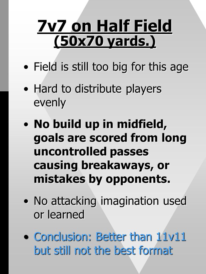 7v7 on Half Field (50x70 yards.) Field is still too big for this ageField is still too big for this age Hard to distribute players evenlyHard to distr