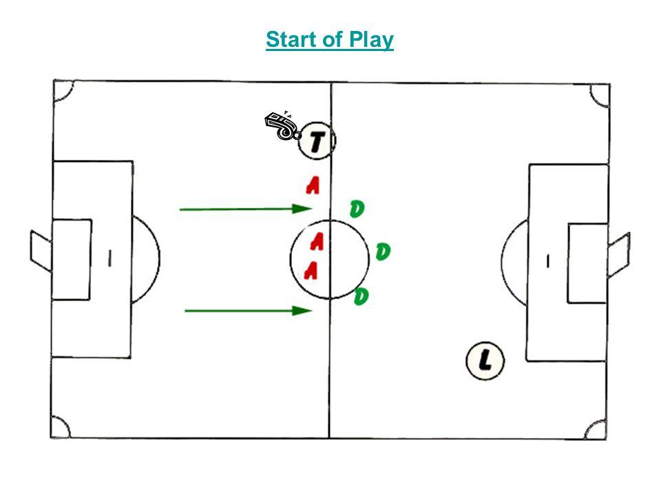 Start of Play