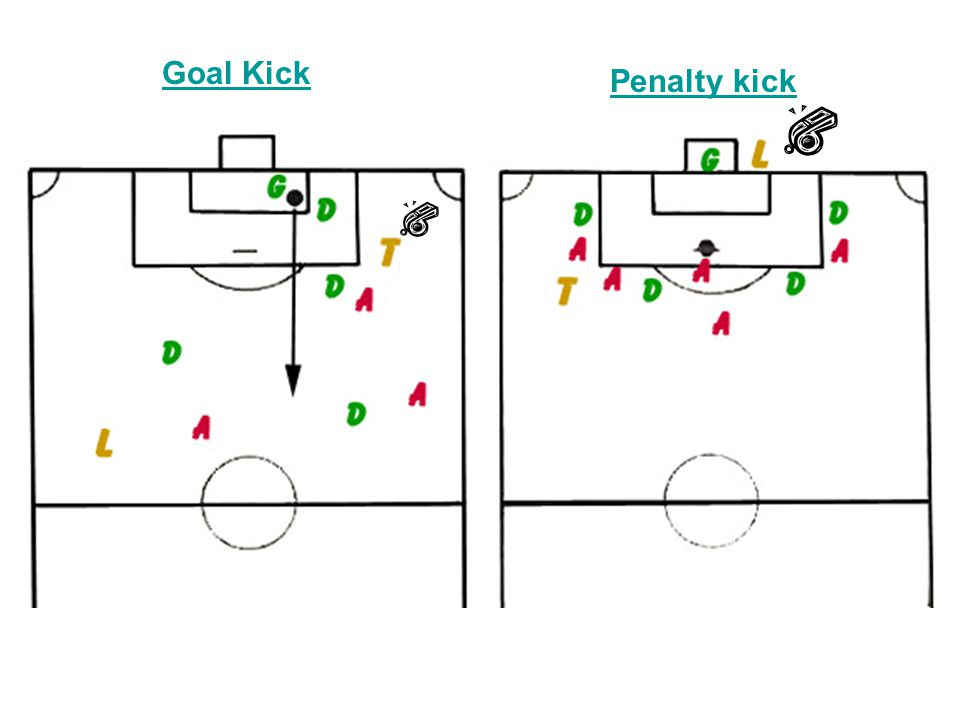 Goal Kick Penalty kick