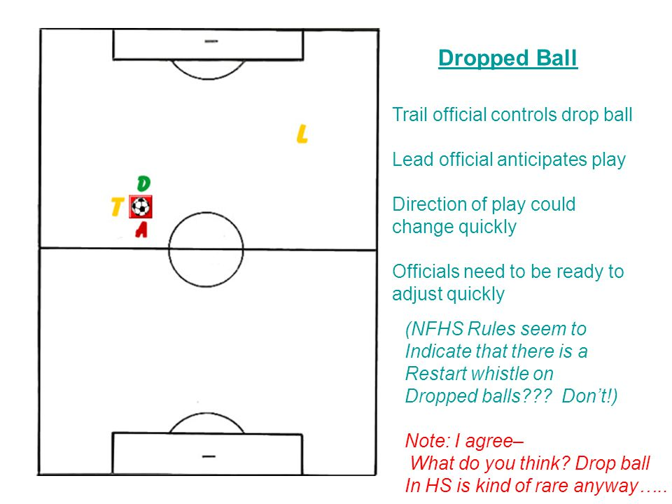 Dropped Ball Trail official controls drop ball Lead official anticipates play Direction of play could change quickly Officials need to be ready to adjust quickly (NFHS Rules seem to Indicate that there is a Restart whistle on Dropped balls .
