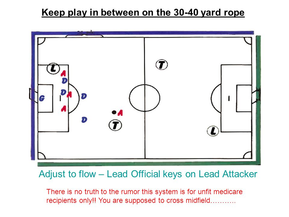 Keep play in between on the 30-40 yard rope Adjust to flow – Lead Official keys on Lead Attacker There is no truth to the rumor this system is for unfit medicare recipients only!.