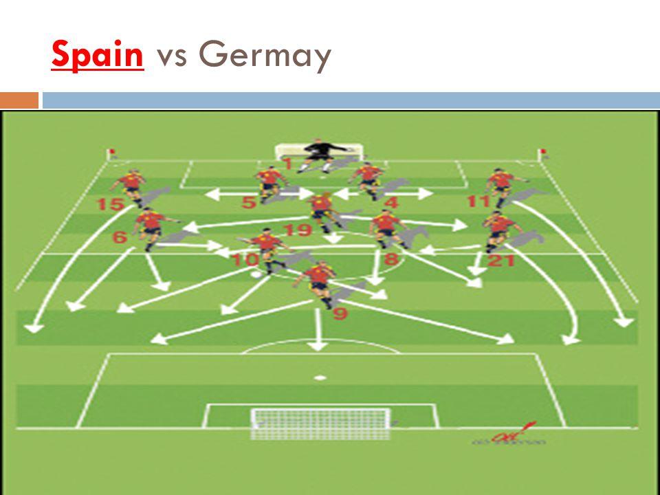 Spain vs Germay
