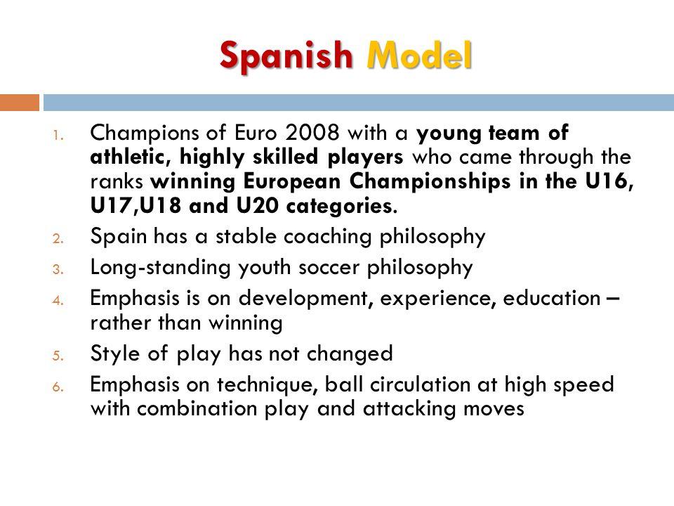 SpanishModel Spanish Model 1.