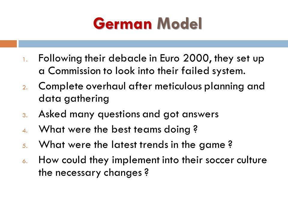 German Model 1.