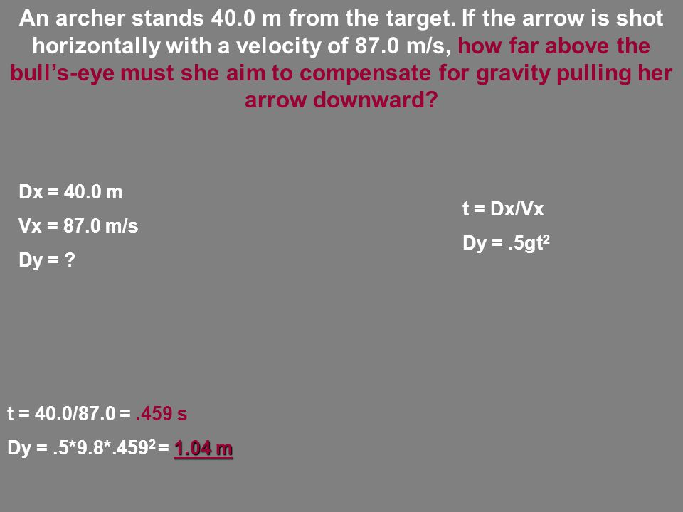 An archer stands 40.0 m from the target.