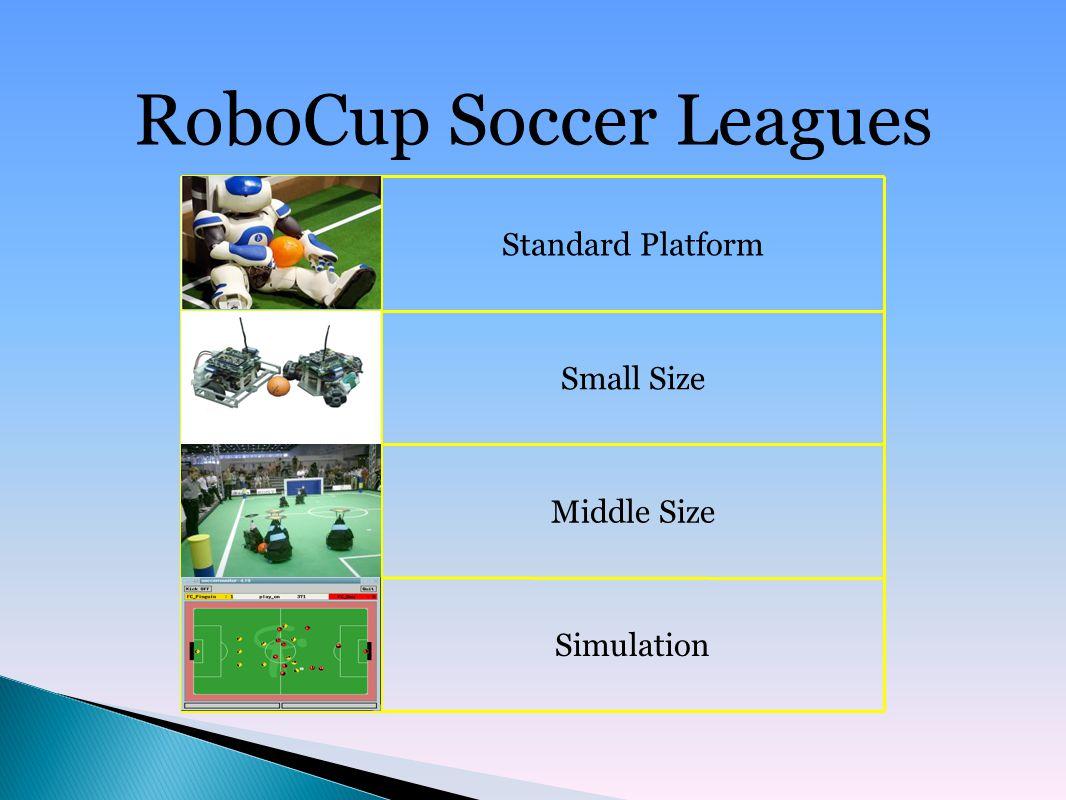 RoboCup Soccer Leagues Standard Platform Small Size Middle Size Simulation