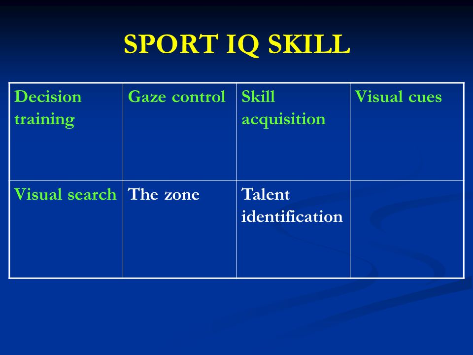 SPORT IQ SKILL Decision training Gaze controlSkill acquisition Visual cues Visual searchThe zoneTalent identification