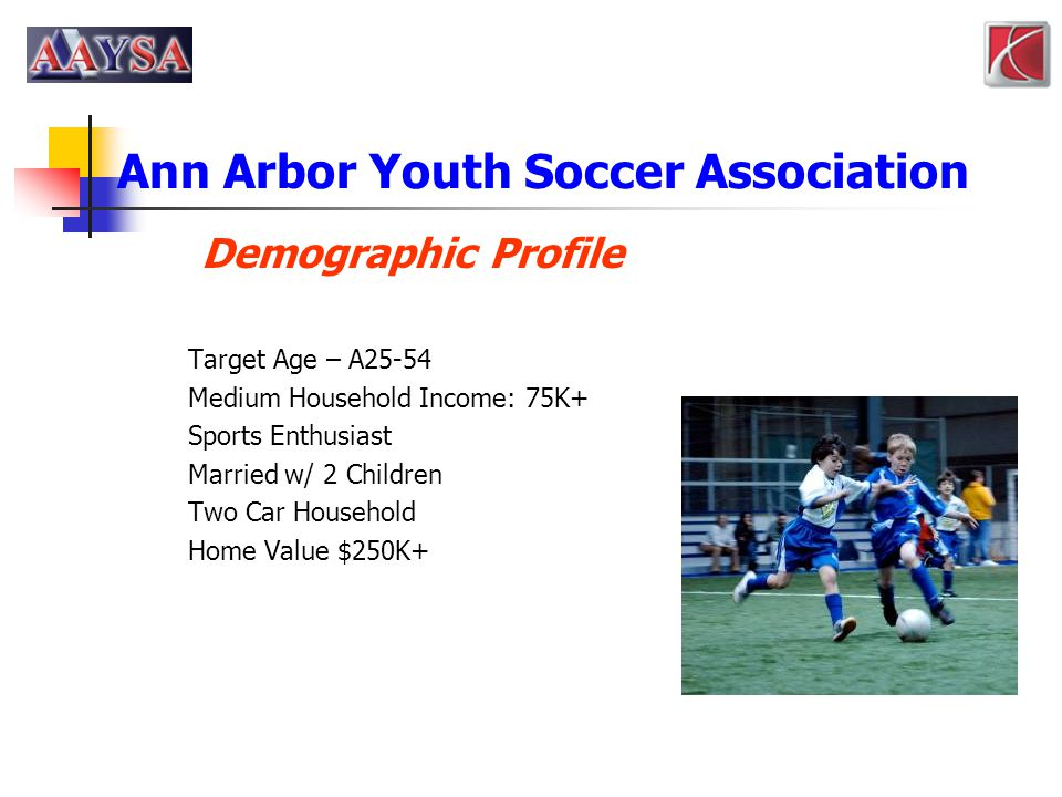 Ann Arbor Youth Soccer Association Demographic Profile Target Age – A25-54 Medium Household Income: 75K+ Sports Enthusiast Married w/ 2 Children Two C