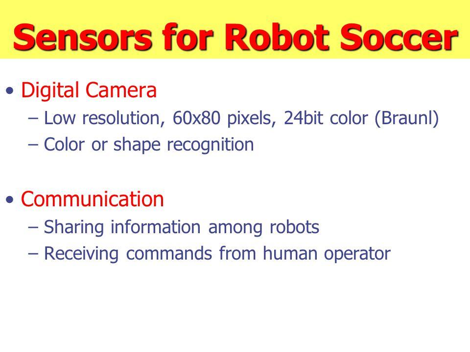 Sensors for Robot Soccer Digital Camera – Low resolution, 60x80 pixels, 24bit color (Braunl) – Color or shape recognition Communication – Sharing info