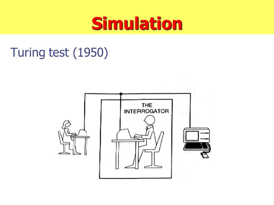 Simulation Turing test (1950)