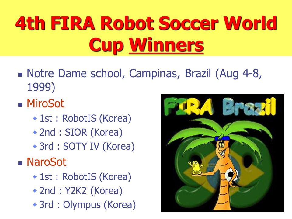 4th FIRA Robot Soccer World Cup Winners Notre Dame school, Campinas, Brazil (Aug 4-8, 1999) MiroSot  1st : RobotIS (Korea)  2nd : SIOR (Korea)  3rd