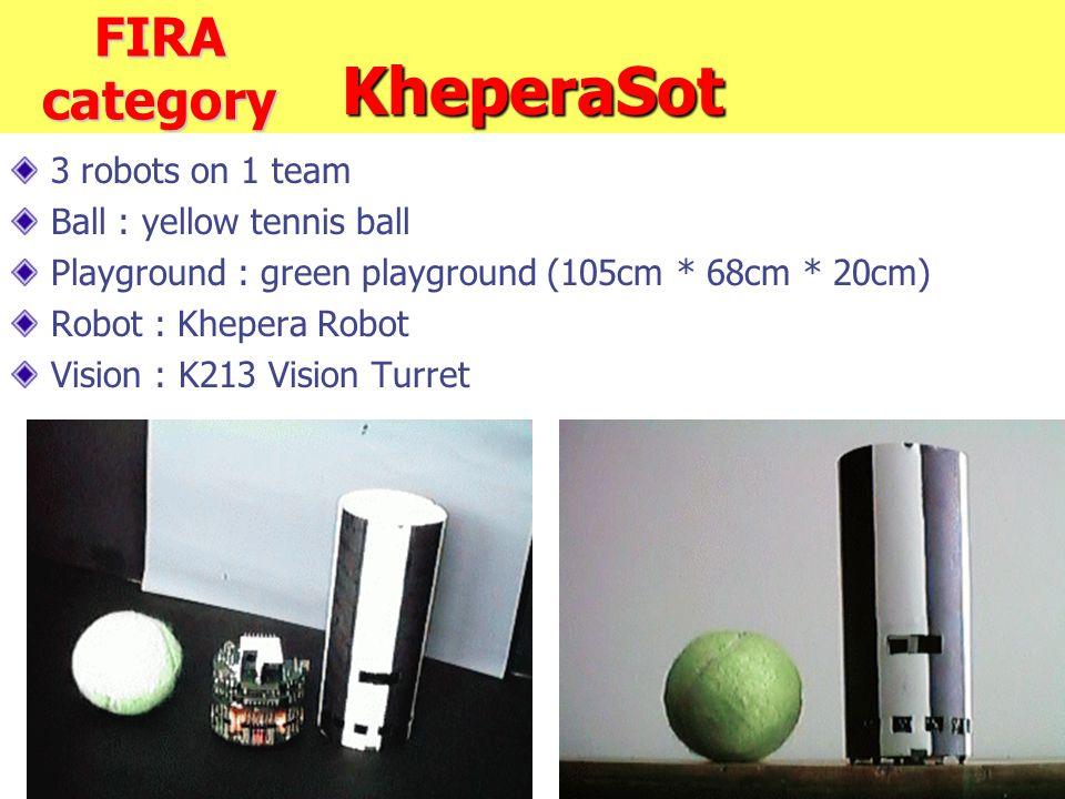 KheperaSot 3 robots on 1 team Ball : yellow tennis ball Playground : green playground (105cm * 68cm * 20cm) Robot : Khepera Robot Vision : K213 Vision