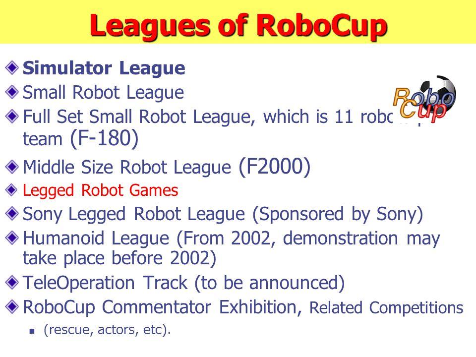 Leagues of RoboCup Simulator League Small Robot League Full Set Small Robot League, which is 11 robots per team (F-180) Middle Size Robot League (F200