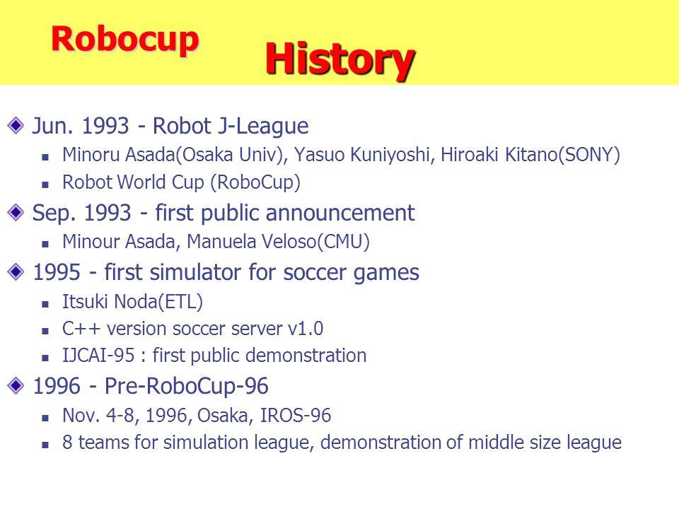 History Jun. 1993 - Robot J-League Minoru Asada(Osaka Univ), Yasuo Kuniyoshi, Hiroaki Kitano(SONY) Robot World Cup (RoboCup) Sep. 1993 - first public