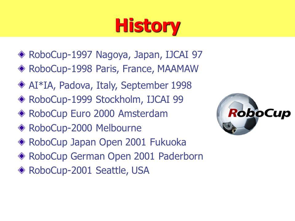 History RoboCup-1997 Nagoya, Japan, IJCAI 97 RoboCup-1998 Paris, France, MAAMAW AI*IA, Padova, Italy, September 1998 RoboCup-1999 Stockholm, IJCAI 99 RoboCup Euro 2000 Amsterdam RoboCup-2000 Melbourne RoboCup Japan Open 2001 Fukuoka RoboCup German Open 2001 Paderborn RoboCup-2001 Seattle, USA