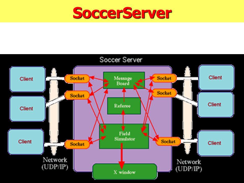 SoccerServer