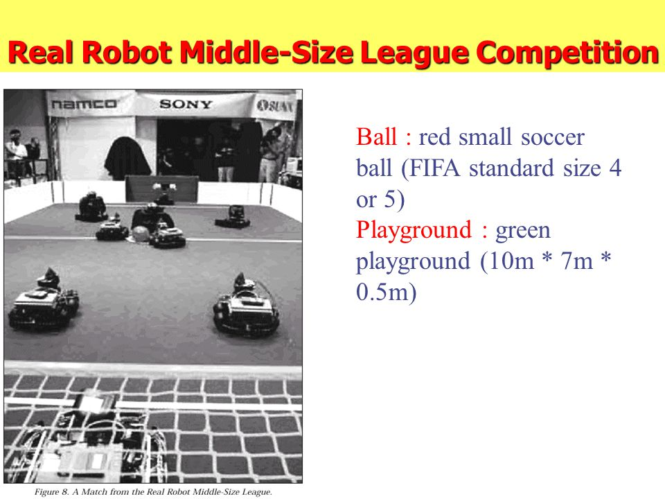 Real Robot Middle-Size League Competition Ball : red small soccer ball (FIFA standard size 4 or 5) Playground : green playground (10m * 7m * 0.5m)