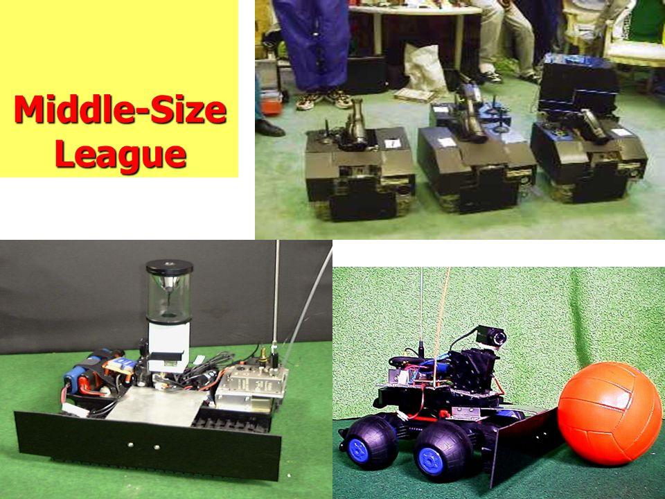 Middle-Size League
