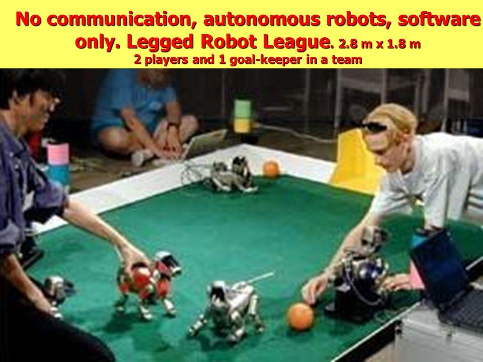 No communication, autonomous robots, software only.