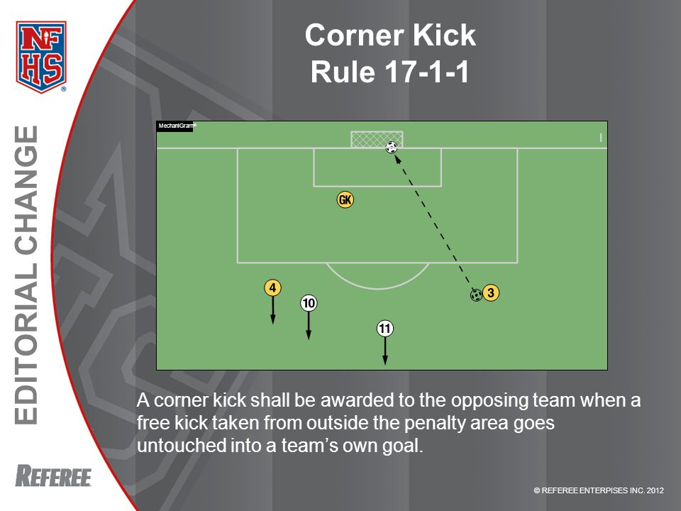 © REFEREE ENTERPISES INC. 2012 EDITORIAL CHANGE Corner Kick Rule 17-1-1 A corner kick shall be awarded to the opposing team when a free kick taken fro