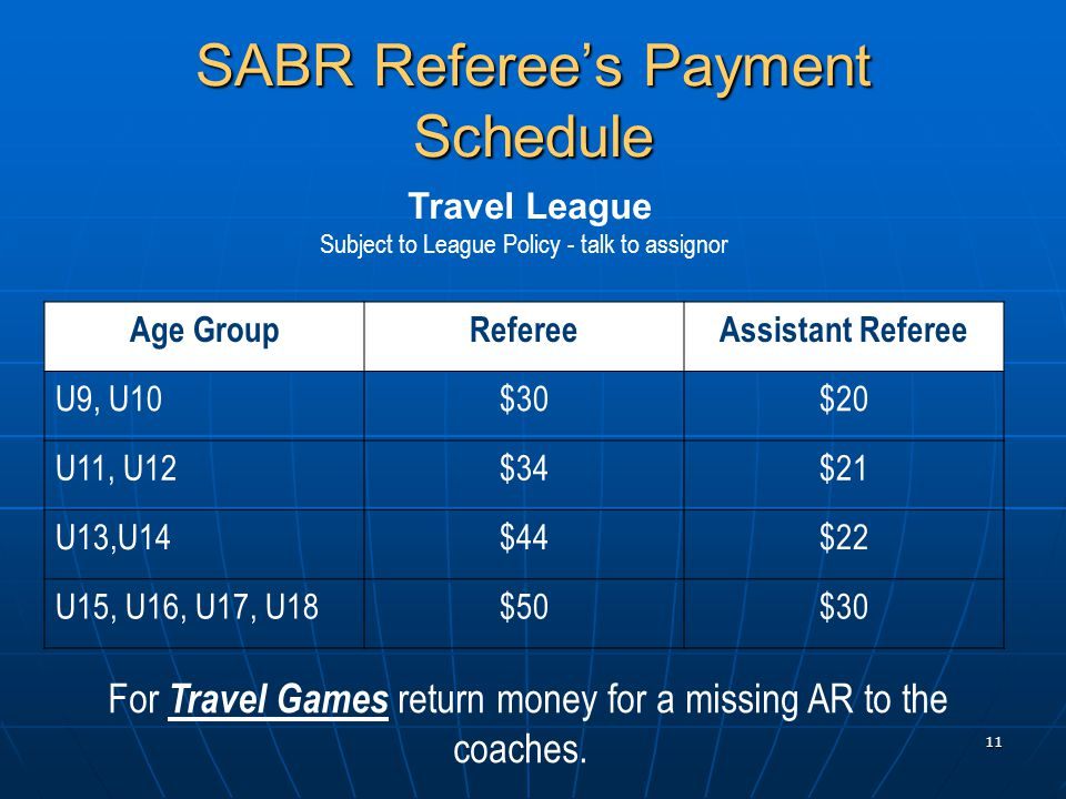 11 SABR Referee's Payment Schedule Travel League Subject to League Policy - talk to assignor Age GroupRefereeAssistant Referee U9, U10$30$20 U11, U12 $34$21 U13,U14$44$22 U15, U16, U17, U18 $50$30 For Travel Games return money for a missing AR to the coaches.