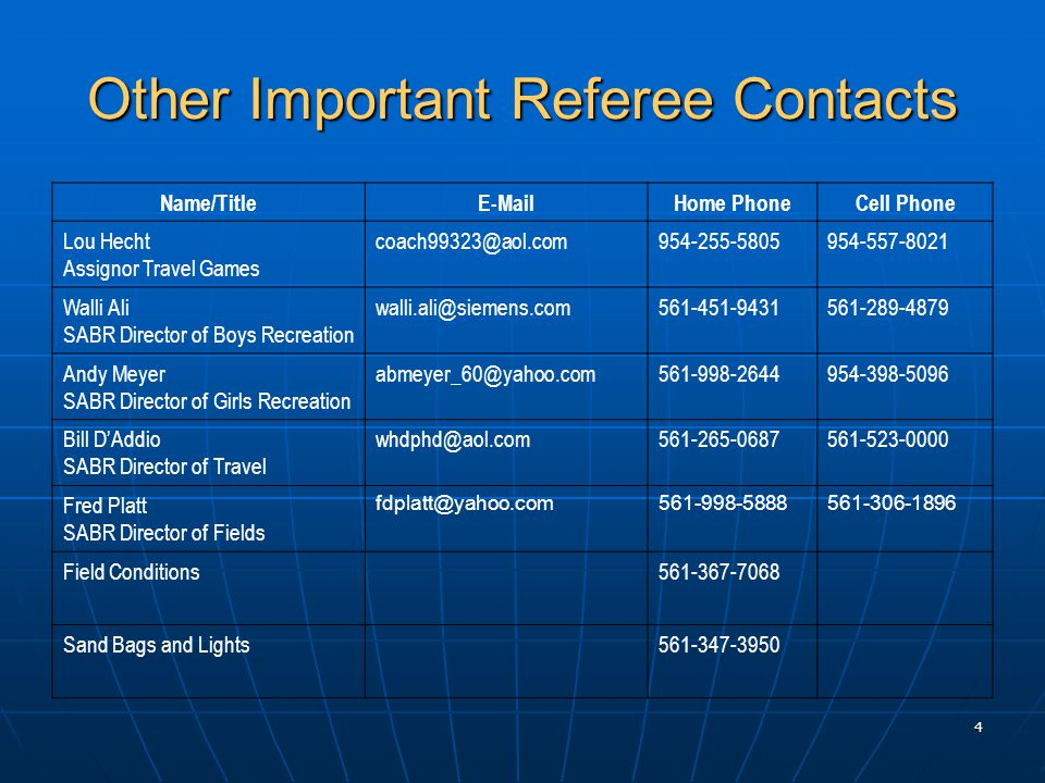 25 Red Cards If you issue a RED CARD or ask a Coach or Spectator to leave the field for misconduct, be sure to report the incident via e-mail to your Assignor and the SABR Director of Referees.