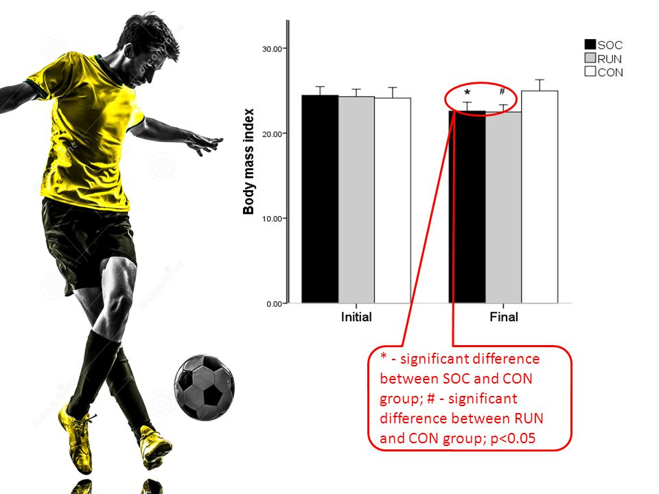 Conclusion recreational soccer training provides at least the same changes in body composition parameters as continuous running in middle-aged men.