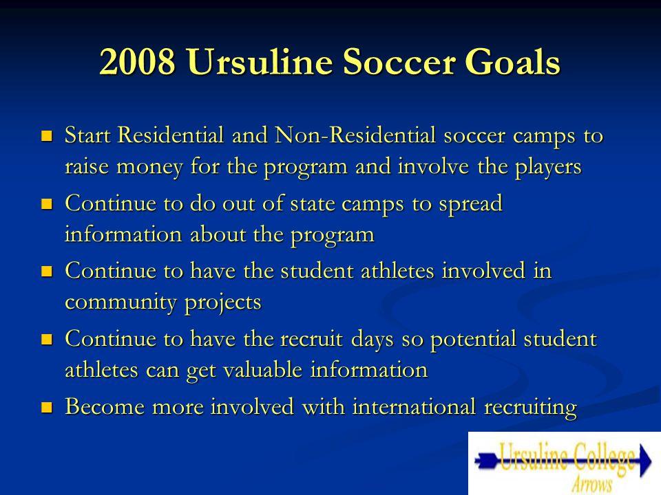 2008 Ursuline Soccer Goals Start Residential and Non-Residential soccer camps to raise money for the program and involve the players Start Residential