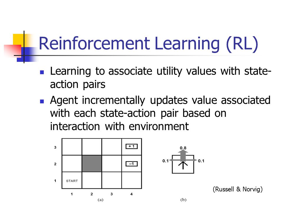 Reinforcement Learning (RL) Learning to associate utility values with state- action pairs Agent incrementally updates value associated with each state-action pair based on interaction with environment (Russell & Norvig)