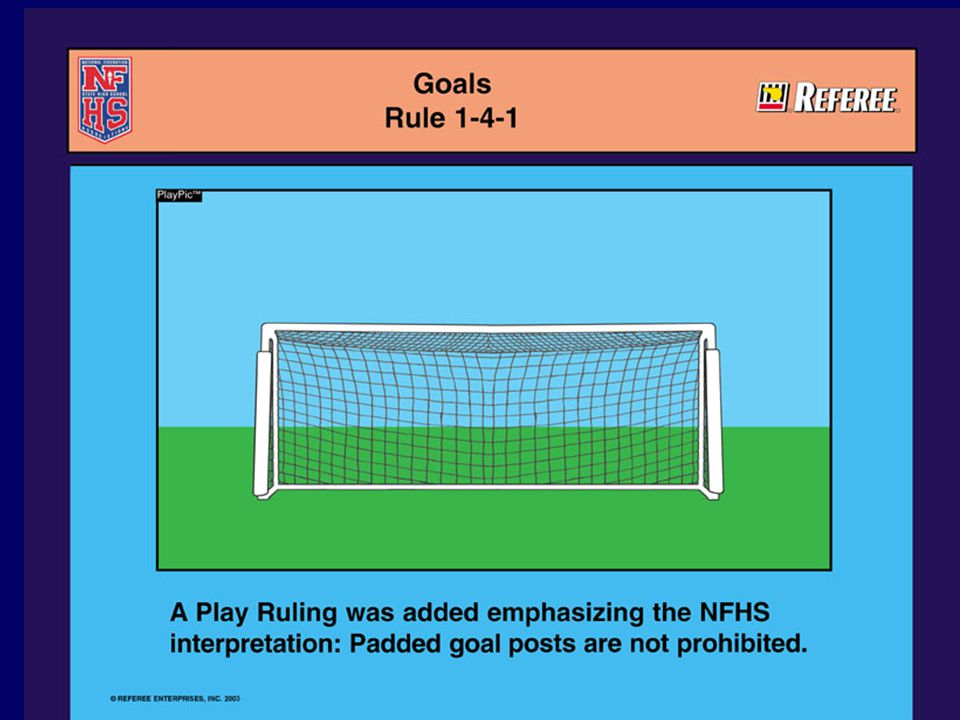 GOAL POST PADDING Safety is Key White Goal Post Padding May Reduce Injuries Padding is Legal Padding Installation Use Correct Padding for Soccer