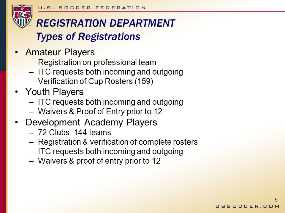 5 REGISTRATION DEPARTMENT Types of Registrations Amateur Players –Registration on professional team –ITC requests both incoming and outgoing –Verification of Cup Rosters (159) Youth Players –ITC requests both incoming and outgoing –Waivers & Proof of Entry prior to 12 Development Academy Players –72 Clubs, 144 teams –Registration & verification of complete rosters –ITC requests both incoming and outgoing –Waivers & proof of entry prior to 12