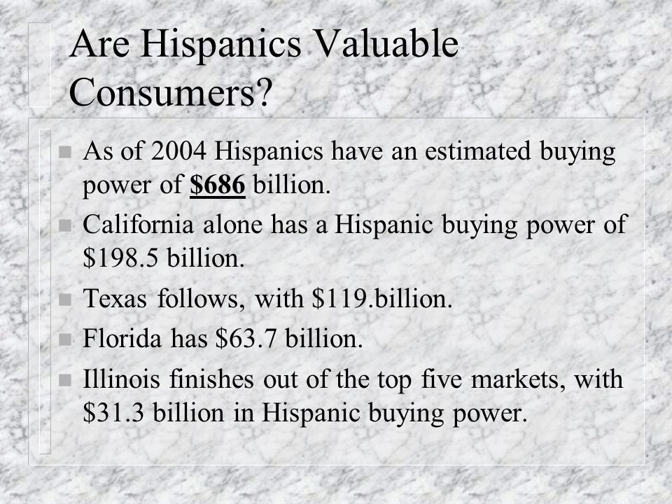 Are Hispanics Valuable Consumers? n As of 2004 Hispanics have an estimated buying power of $686 billion. n California alone has a Hispanic buying powe