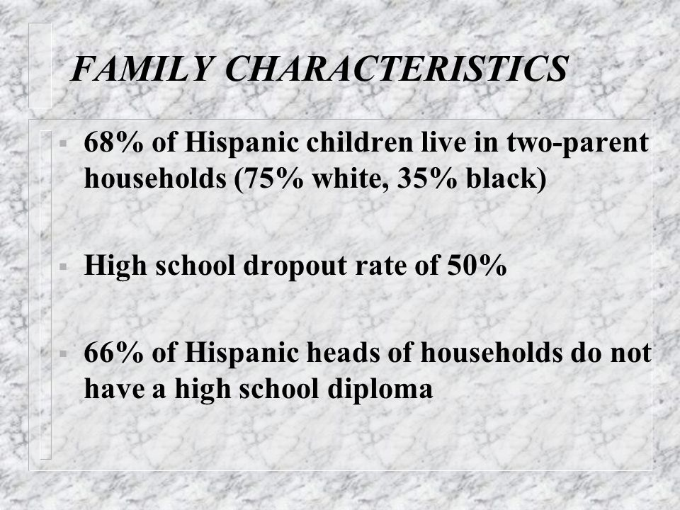 FAMILY CHARACTERISTICS  68% of Hispanic children live in two-parent households (75% white, 35% black)  High school dropout rate of 50%  66% of Hispanic heads of households do not have a high school diploma