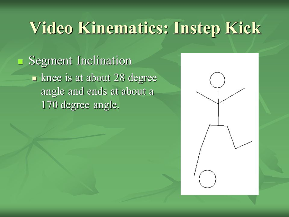 Segment Inclination Segment Inclination knee is at about 28 degree angle and ends at about a 170 degree angle.
