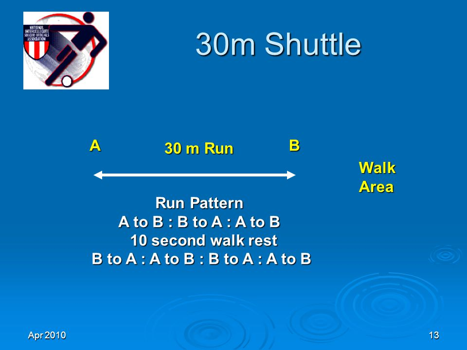 Apr 201013 30m Shuttle 30 m Run AB Walk Area Run Pattern A to B : B to A : A to B 10 second walk rest B to A : A to B : B to A : A to B