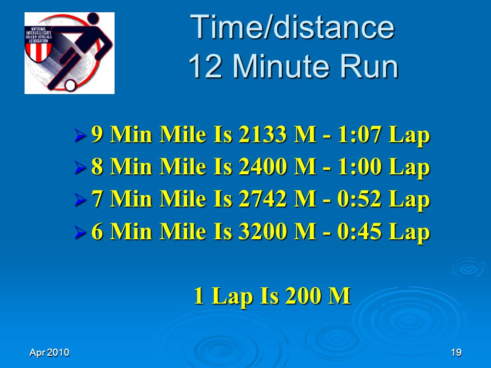 Apr 201019 Time/distance 12 Minute Run  9 Min Mile Is 2133 M - 1:07 Lap  8 Min Mile Is 2400 M - 1:00 Lap  7 Min Mile Is 2742 M - 0:52 Lap  6 Min Mile Is 3200 M - 0:45 Lap 1 Lap Is 200 M