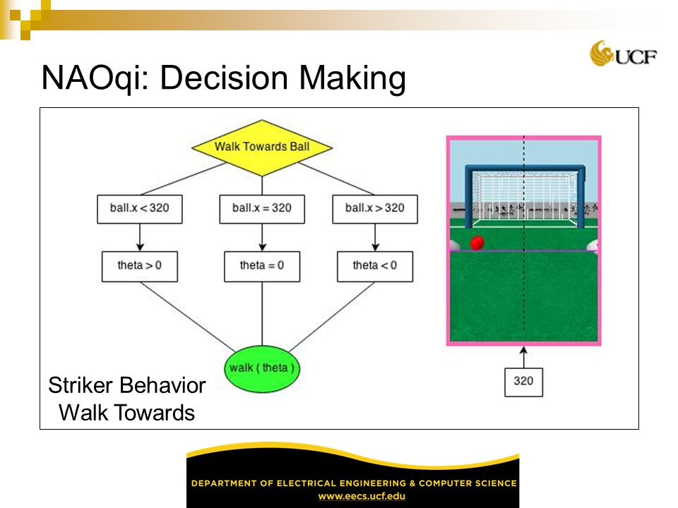 NAOqi: Decision Making Striker Behavior Walk Towards