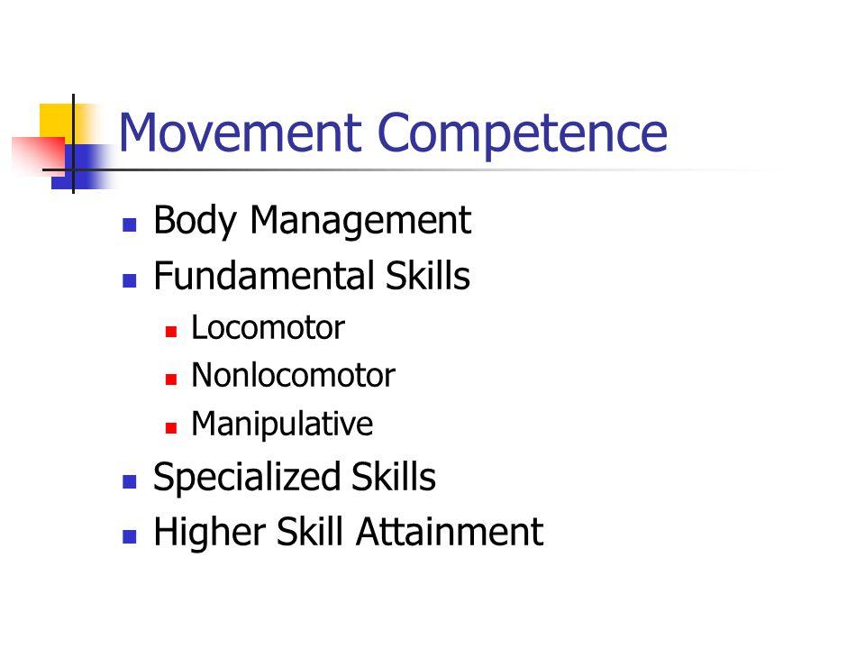 Movement Competence Body Management Fundamental Skills Locomotor Nonlocomotor Manipulative Specialized Skills Higher Skill Attainment