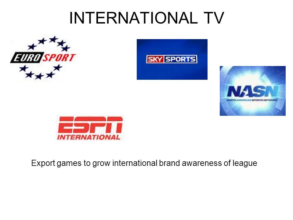 INTERNATIONAL TV Export games to grow international brand awareness of league
