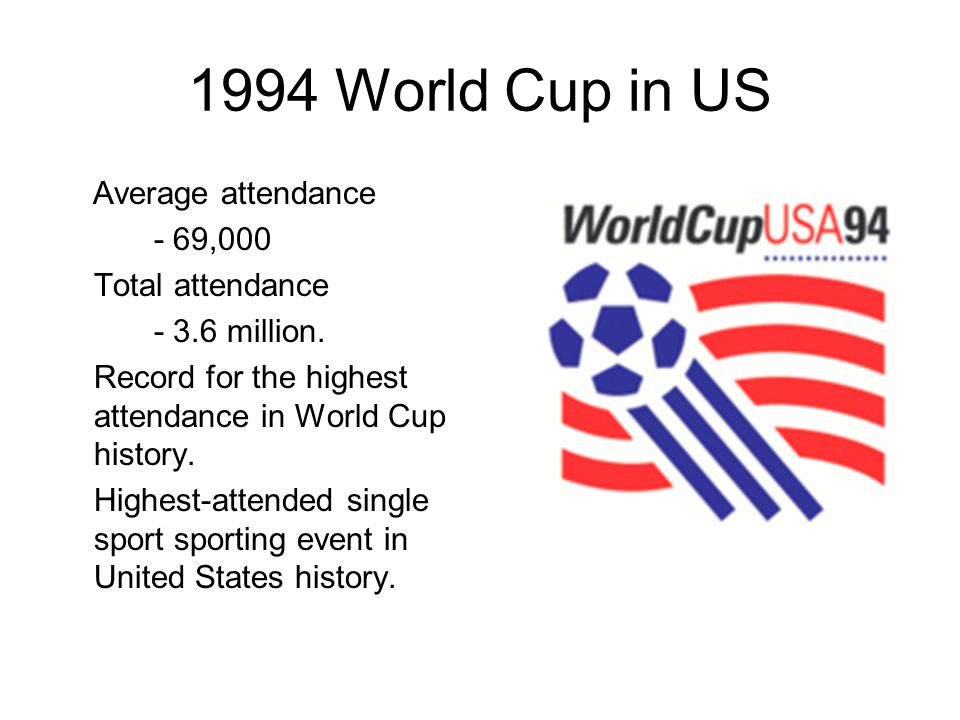 Current Status of US Soccer US has 24 million soccer participants (2 nd in world to China) Professional League – Major League Soccer Tours of International clubs and national teams