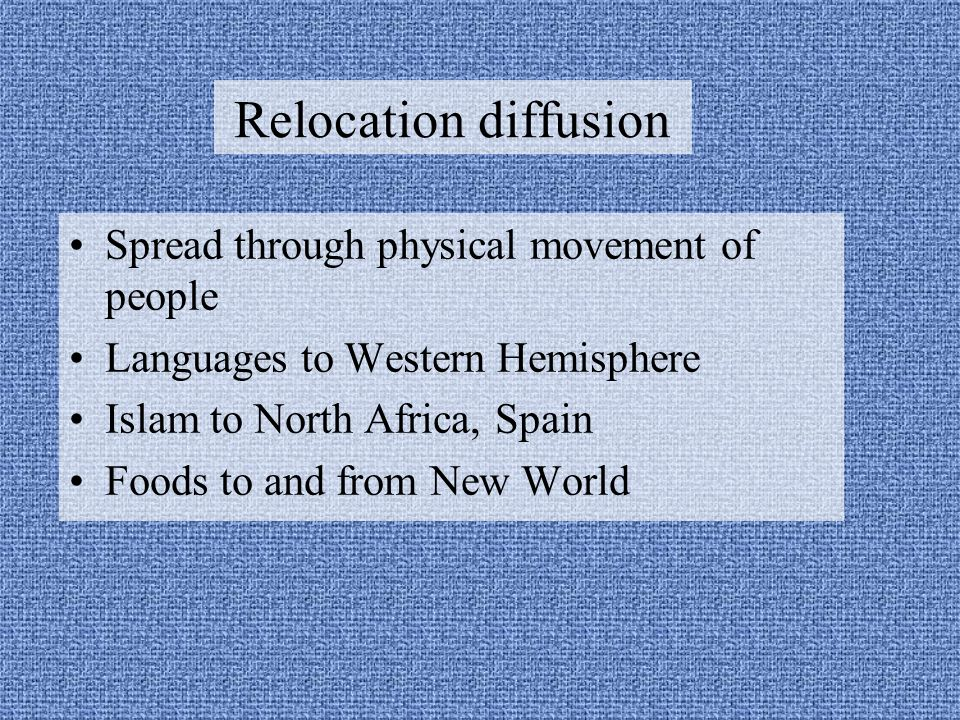 Relocation diffusion Spread through physical movement of people Languages to Western Hemisphere Islam to North Africa, Spain Foods to and from New World