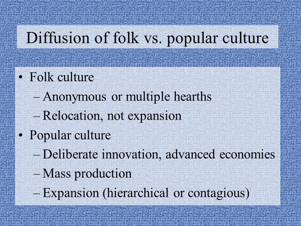Diffusion of folk vs.