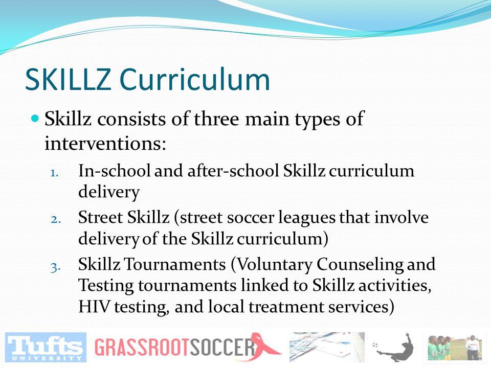 SKILLZ Curriculum Skillz consists of three main types of interventions: 1.