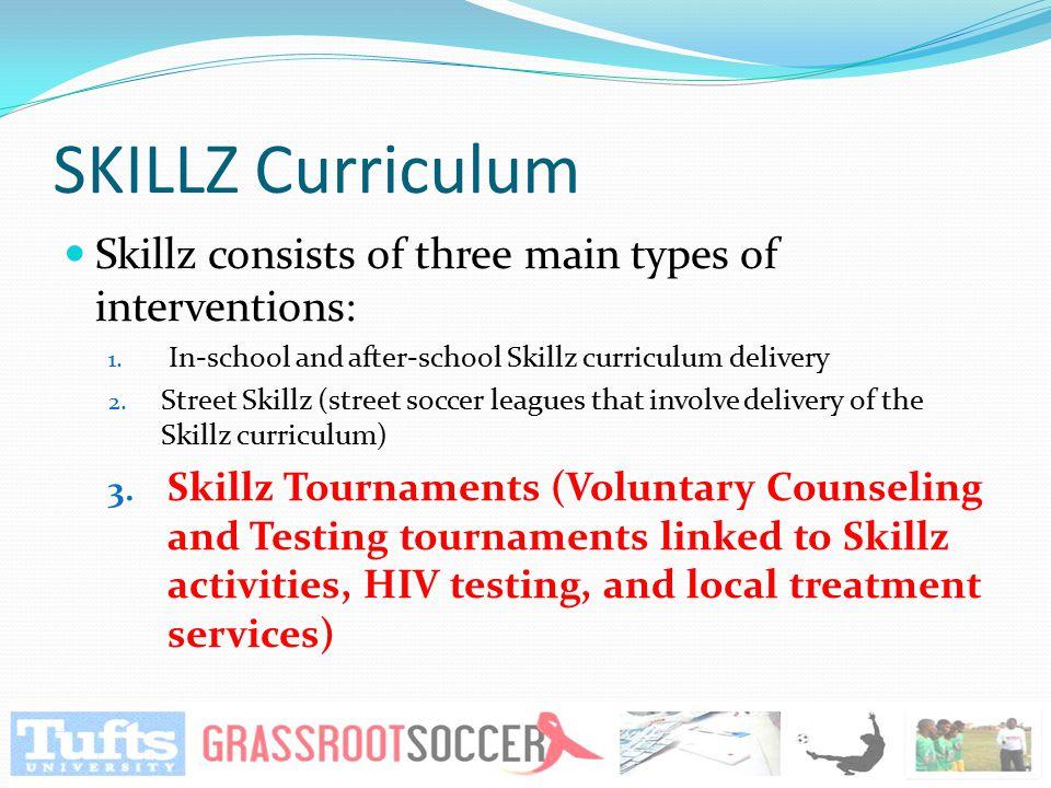 SKILLZ Tournament Model