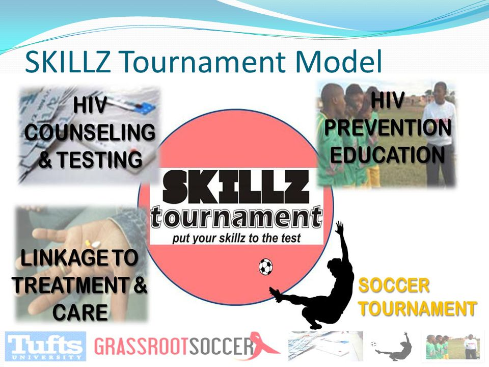 Skillz Tournaments Since 2007, Skillz tournaments have been held in four countries, with more than 4,100 individuals testing for HIV.