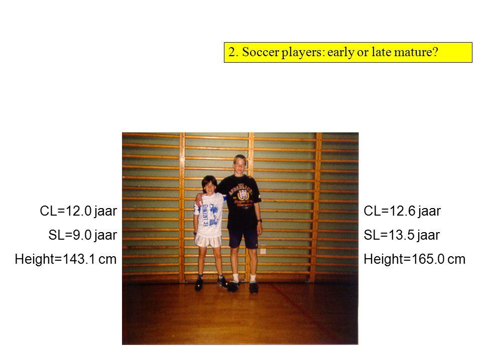 CL=12.0 jaar SL=9.0 jaar Height=143.1 cm CL=12.6 jaar SL=13.5 jaar Height=165.0 cm 2.