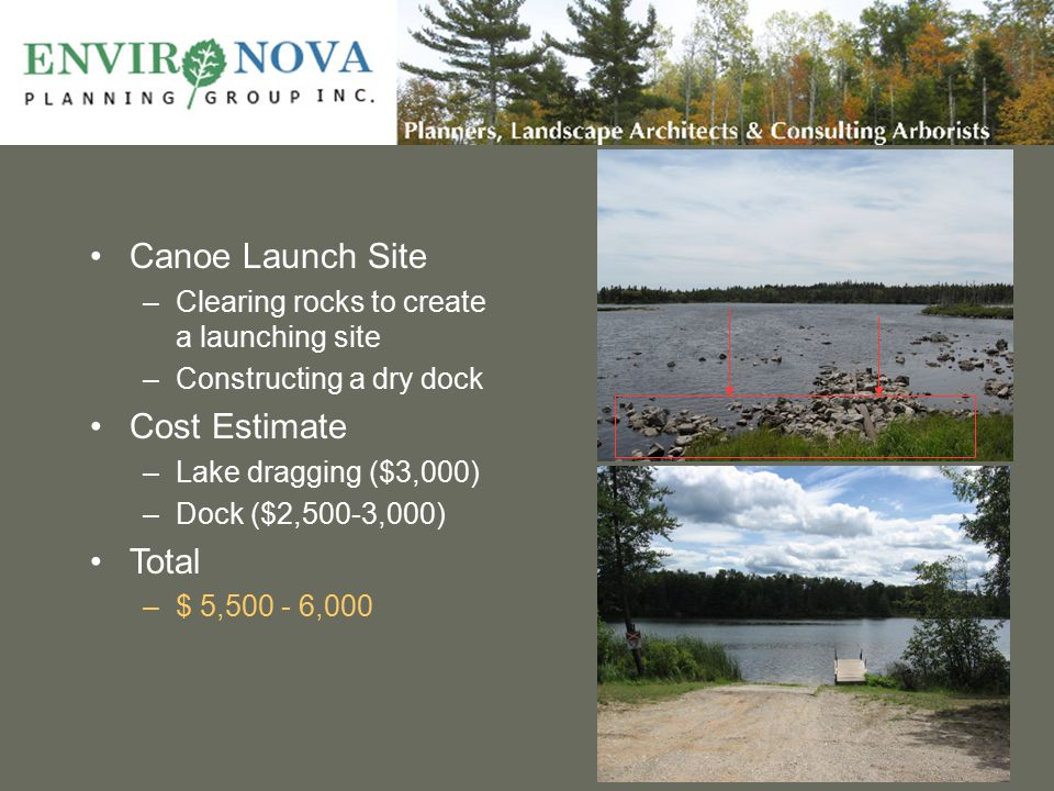 Canoe Launch Site –Clearing rocks to create a launching site –Constructing a dry dock Cost Estimate –Lake dragging ($3,000) –Dock ($2,500-3,000) Total