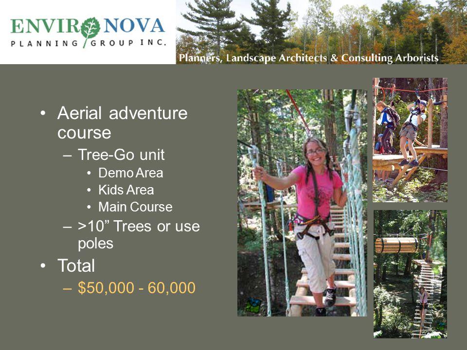 Aerial adventure course –Tree-Go unit Demo Area Kids Area Main Course –>10 Trees or use poles Total –$50,000 - 60,000