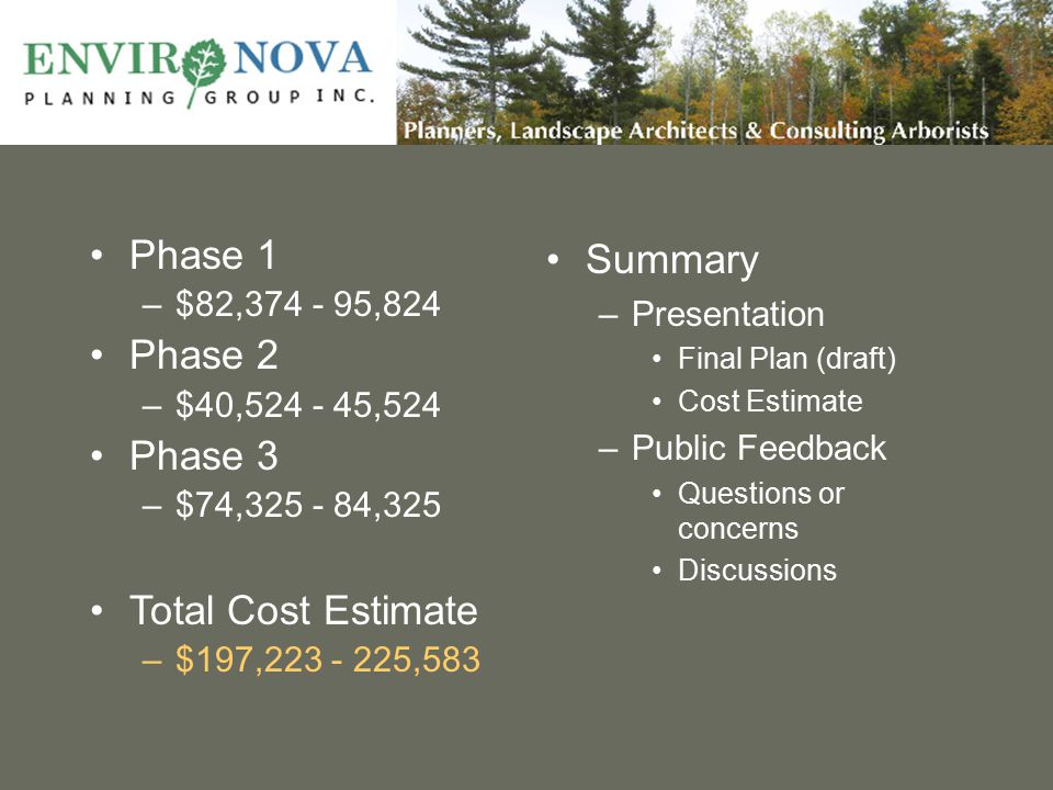Phase 1 –$82,374 - 95,824 Phase 2 –$40,524 - 45,524 Phase 3 –$74,325 - 84,325 Total Cost Estimate –$197,223 - 225,583 Summary –Presentation Final Plan